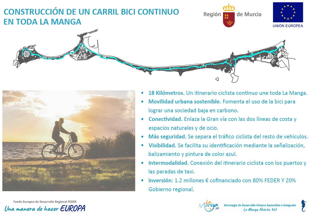 Plano del carril bici de La Manga enmarcado en la estrategia regional 'La Manga 365'. Imagen: CARM